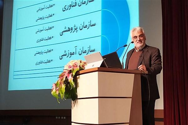 برنامههای علمی دانشگاه آزاد اسلامی با عنوان پایش، خلق سازمان پژوهشی و لایه دوم دانشگاه است/ حوزه کشاورزی را در لایه سوم دانشگاه سازمان فناوری میدانیم